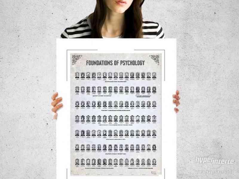 Plakát: PSYCHOLOGIE